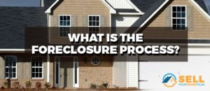 foreclosure process tulsa